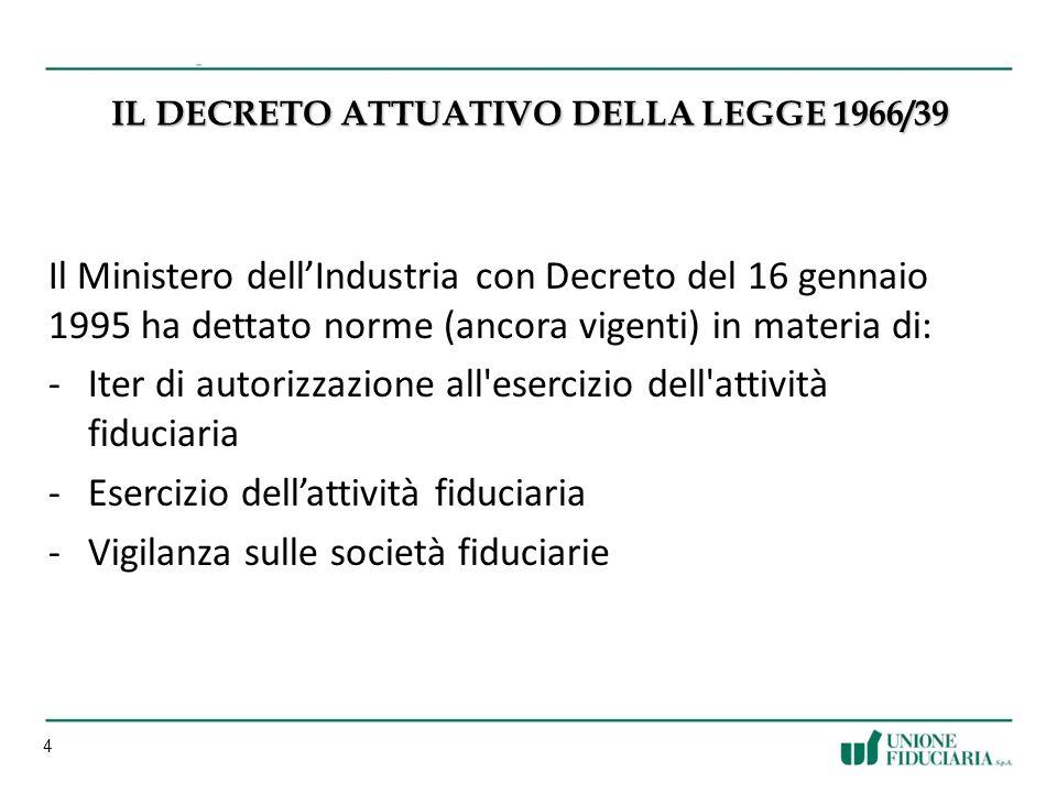 Il DECRETO ATTUATIVO DELLA Legge 1966/39