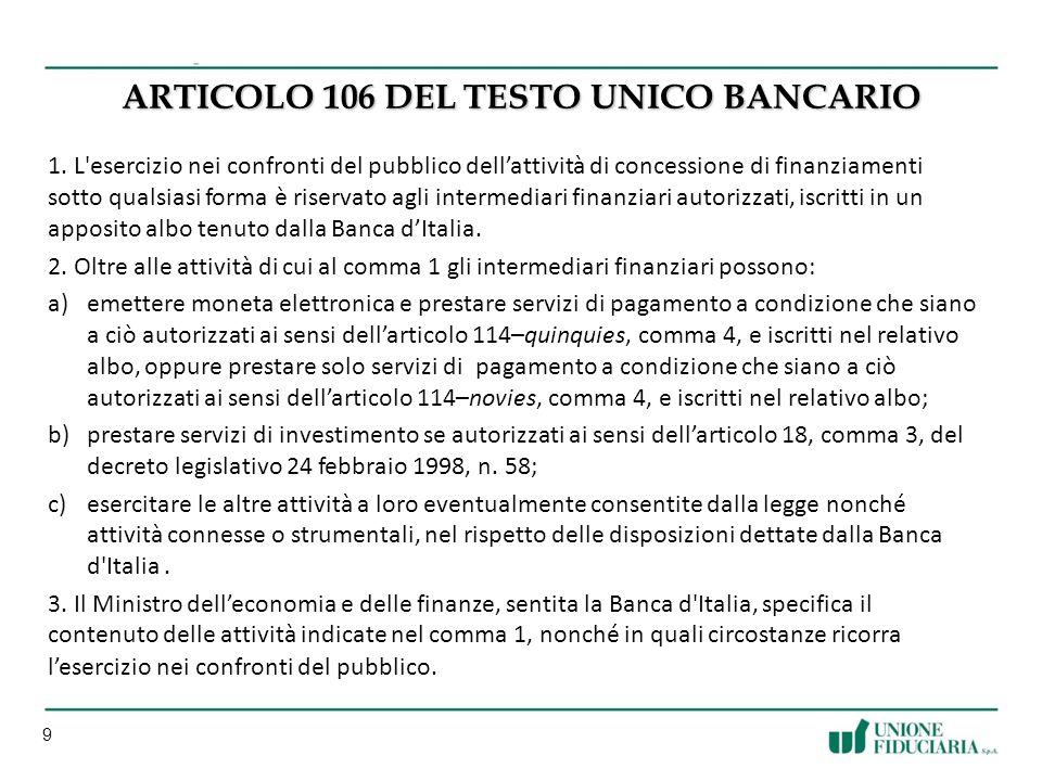 ARTICOLO 106 del Testo Unico Bancario