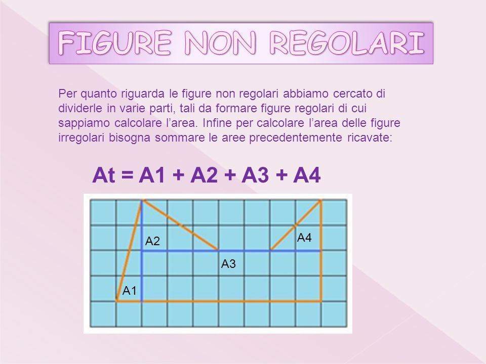 FIGURE NON REGOLARI At = A1 + A2 + A3 + A4