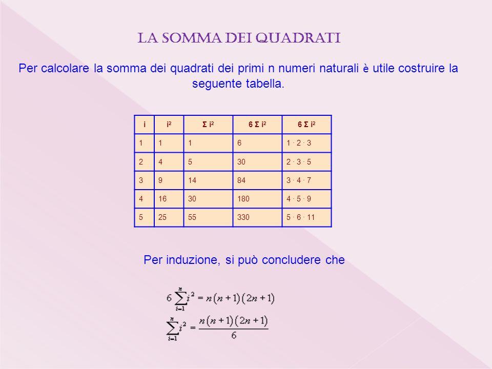 La somma dei quadrati Per calcolare la somma dei quadrati dei primi n numeri naturali è utile costruire la seguente tabella.