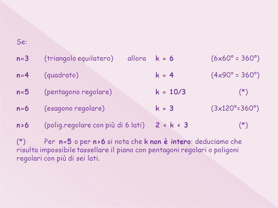Se: n=3 (triangolo equilatero) allora k = 6 (6x60° = 360°) n=4 (quadrato) k = 4 (4x90° = 360°)