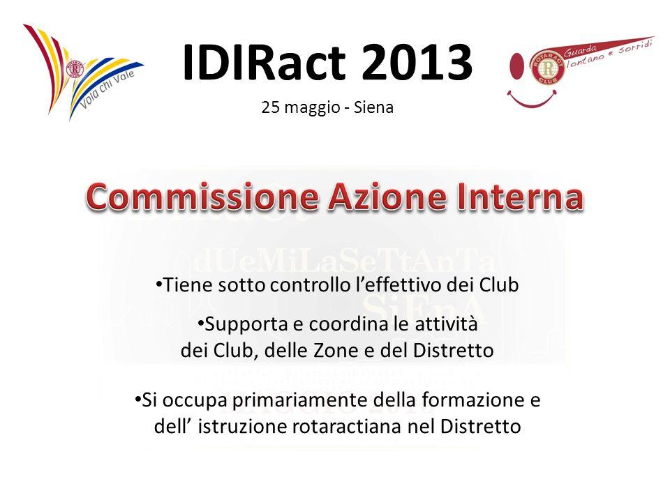 Commissione Azione Interna