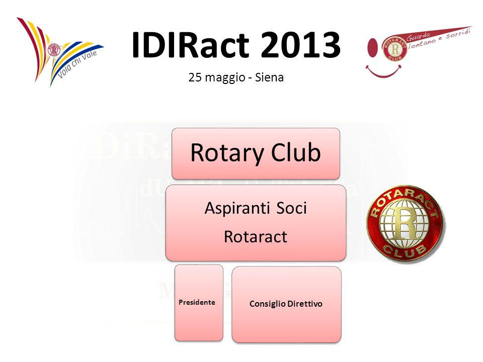 Rotary Club Aspiranti Soci Rotaract Presidente Consiglio Direttivo
