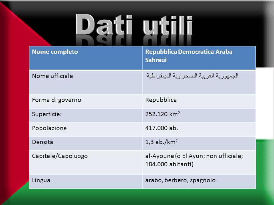 Dati utili Nome completo Repubblica Democratica Araba Sahraui
