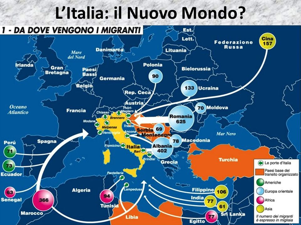 L'Italia: il Nuovo Mondo