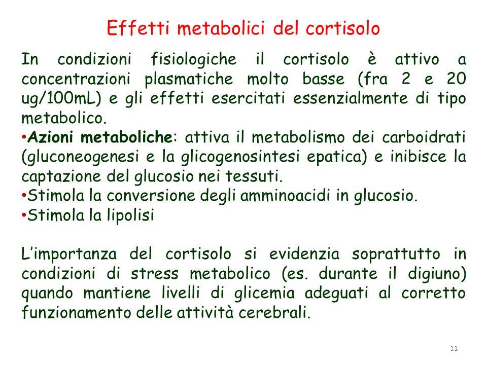 Effetti metabolici del cortisolo