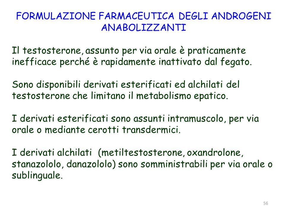 FORMULAZIONE FARMACEUTICA DEGLI ANDROGENI ANABOLIZZANTI