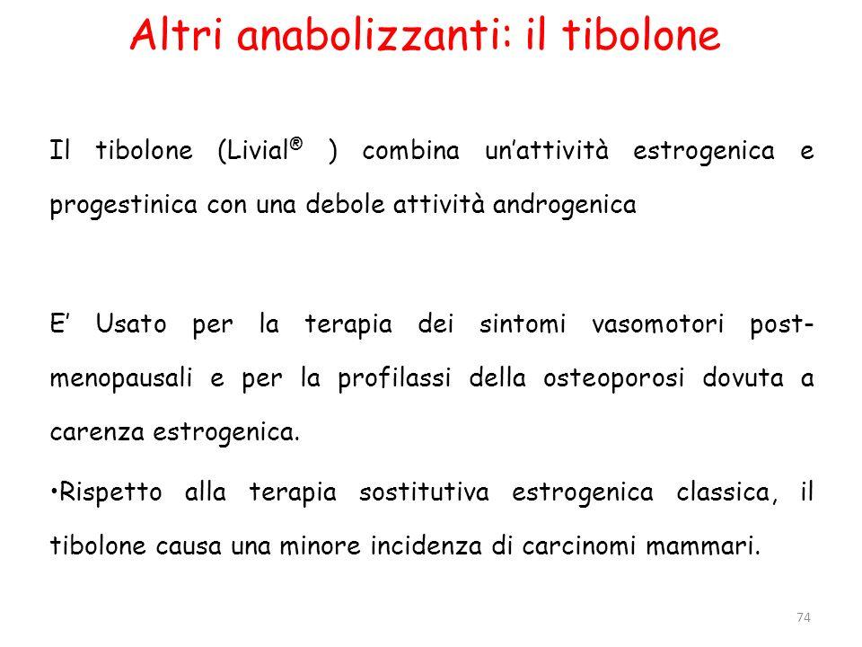 Altri anabolizzanti: il tibolone