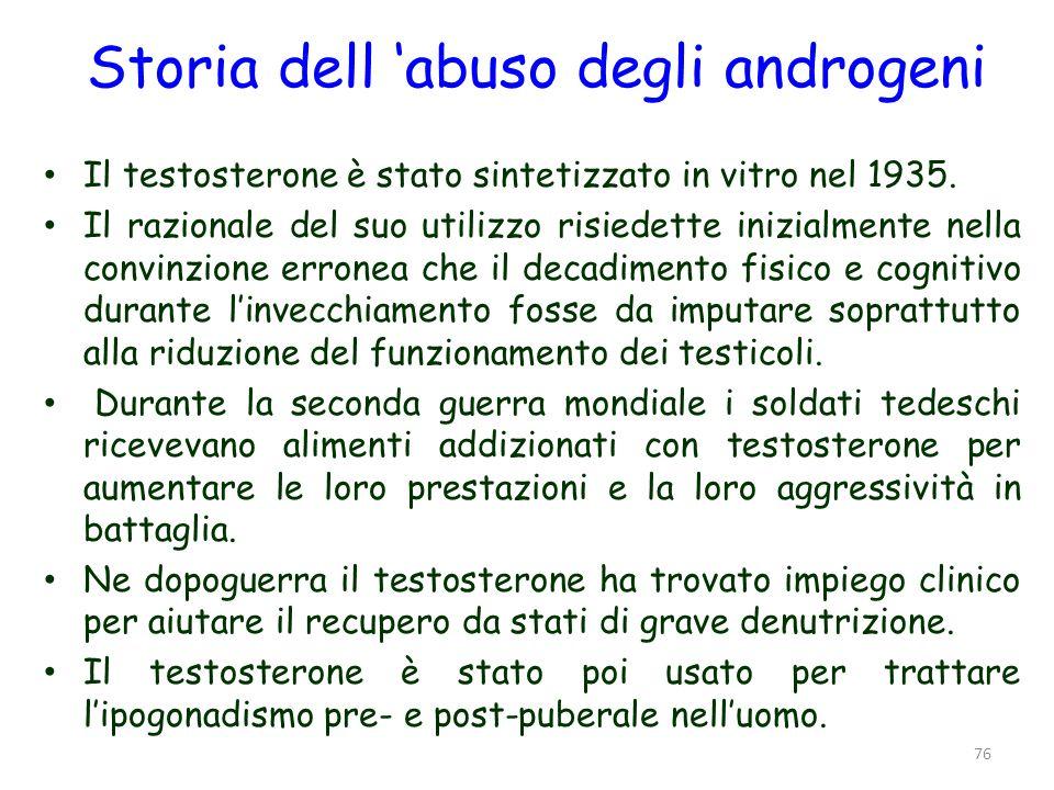 Storia dell 'abuso degli androgeni