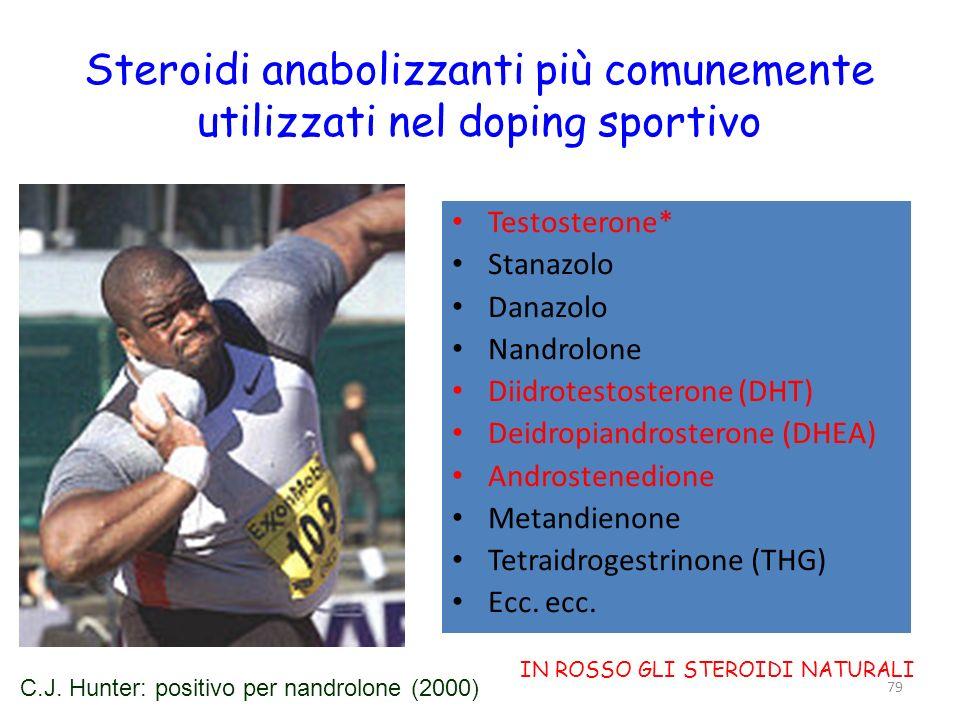 Steroidi anabolizzanti più comunemente utilizzati nel doping sportivo