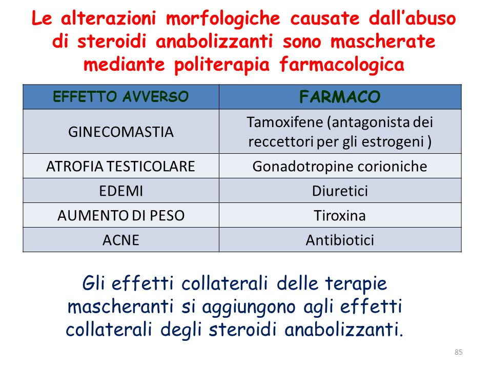 Le alterazioni morfologiche causate dall'abuso di steroidi anabolizzanti sono mascherate mediante politerapia farmacologica