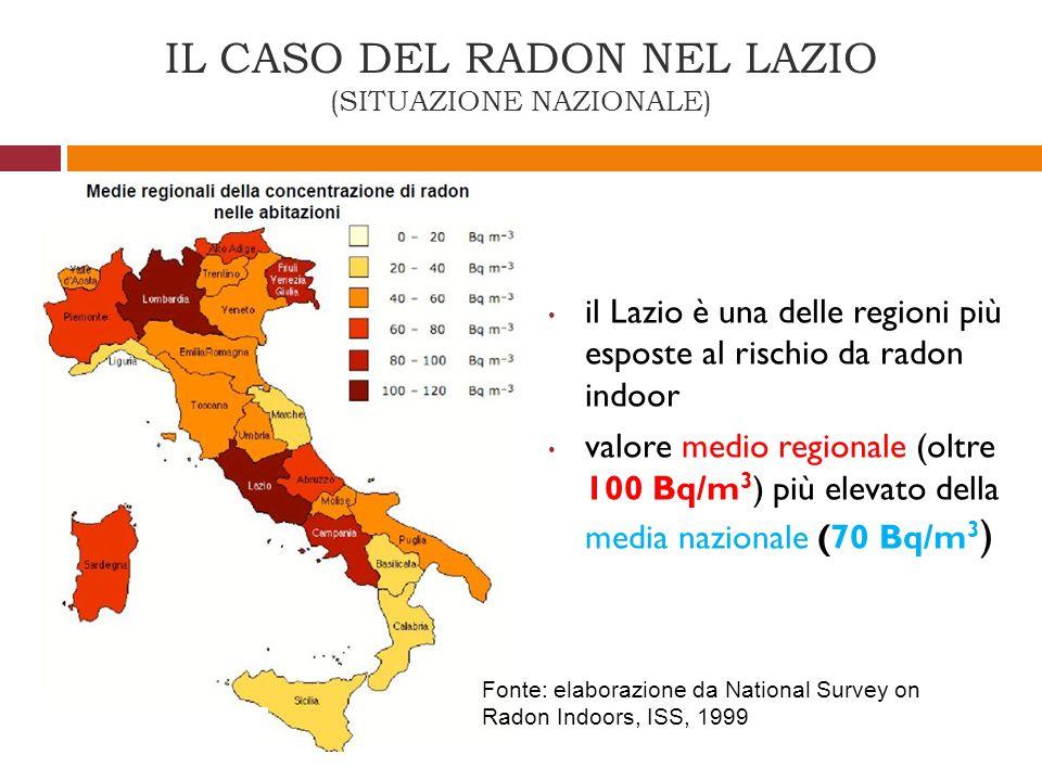 IL CASO DEL RADON NEL LAZIO (SITUAZIONE NAZIONALE)