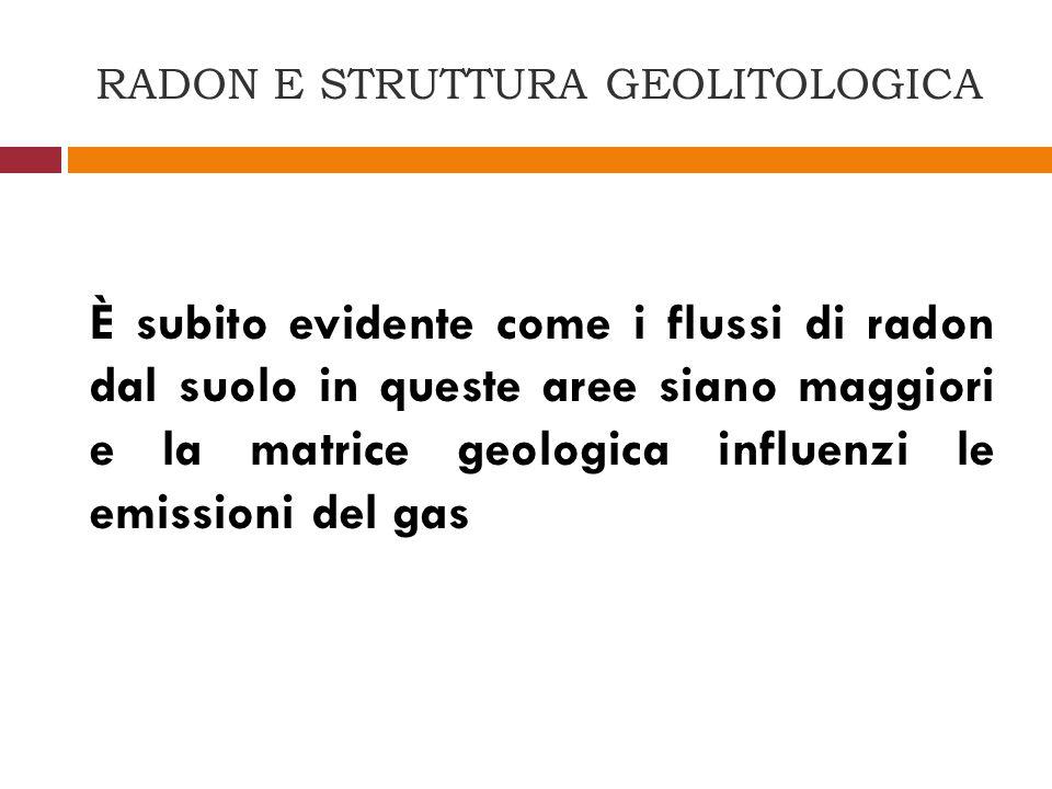 RADON E STRUTTURA GEOLITOLOGICA