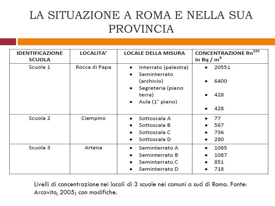 LA SITUAZIONE A ROMA E NELLA SUA PROVINCIA