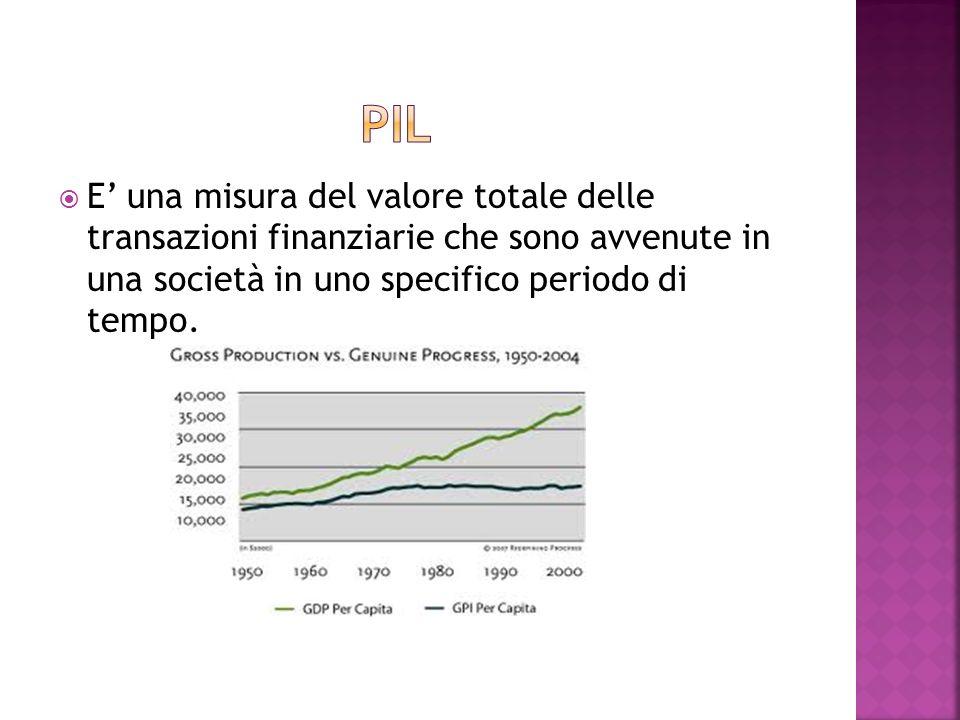 pil E' una misura del valore totale delle transazioni finanziarie che sono avvenute in una società in uno specifico periodo di tempo.