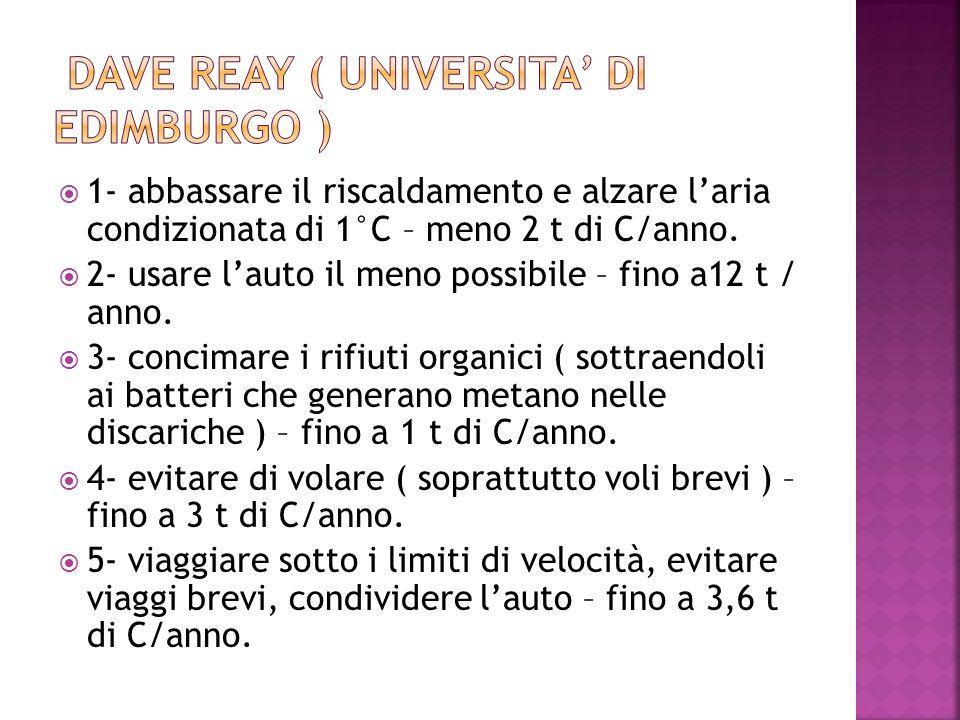 dave reay ( universita' di edimburgo )