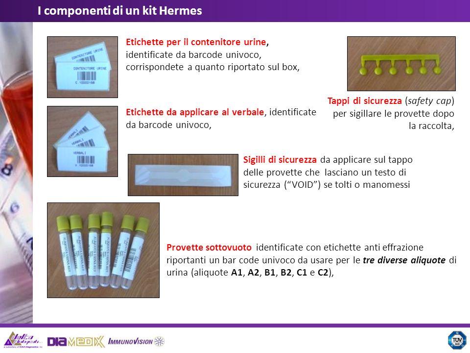 I componenti di un kit Hermes