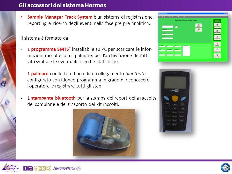 Gli accessori del sistema Hermes