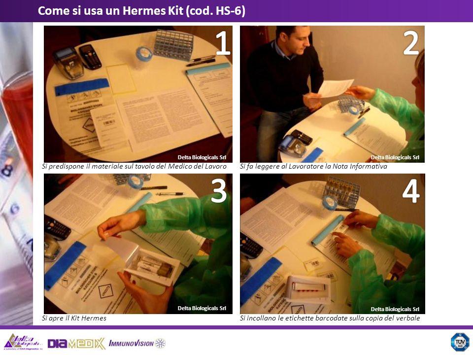 1 2 3 4 Come si usa un Hermes Kit (cod. HS-6)