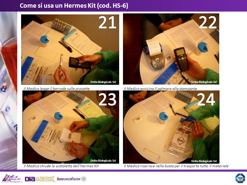 22 21 24 23 Come si usa un Hermes Kit (cod. HS-6)