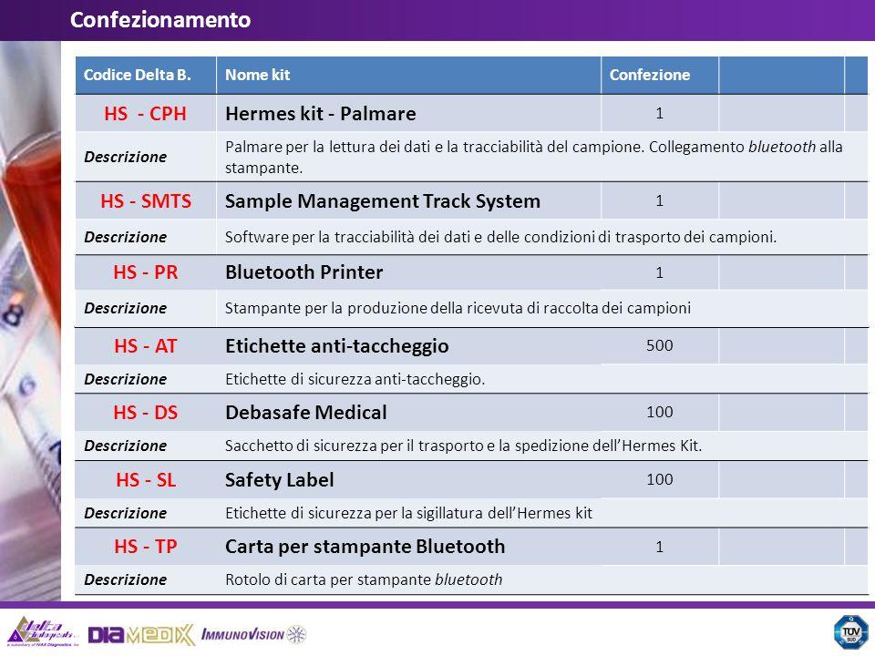 Confezionamento HS - CPH Hermes kit - Palmare HS - SMTS