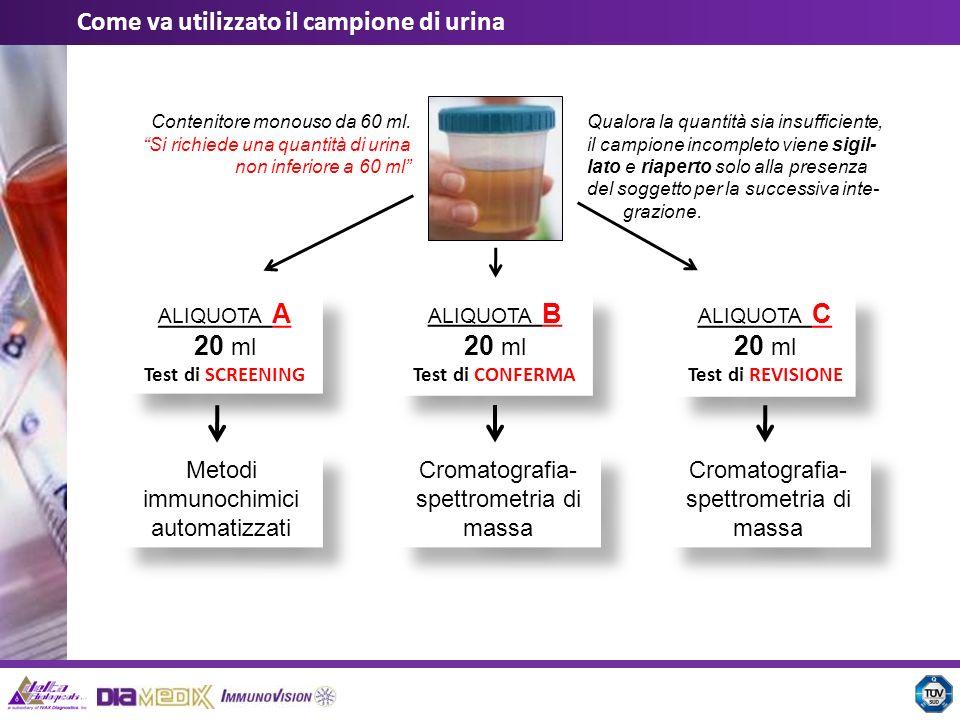 Come va utilizzato il campione di urina