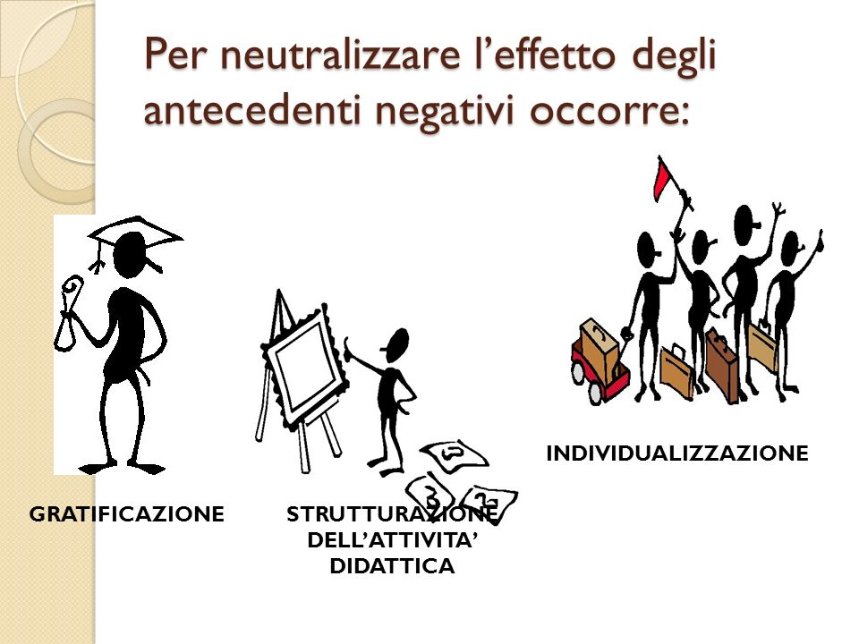 Per neutralizzare l'effetto degli antecedenti negativi occorre: