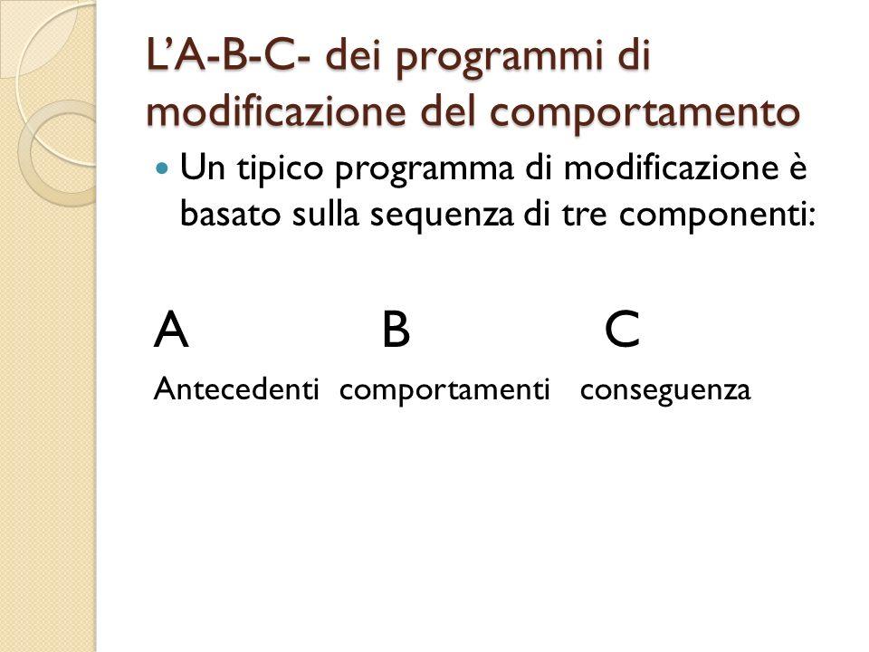 L'A-B-C- dei programmi di modificazione del comportamento