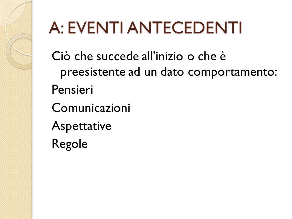 A: EVENTI ANTECEDENTI Ciò che succede all'inizio o che è preesistente ad un dato comportamento: Pensieri Comunicazioni Aspettative Regole