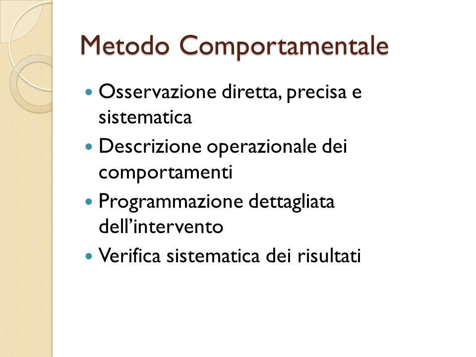 Metodo Comportamentale
