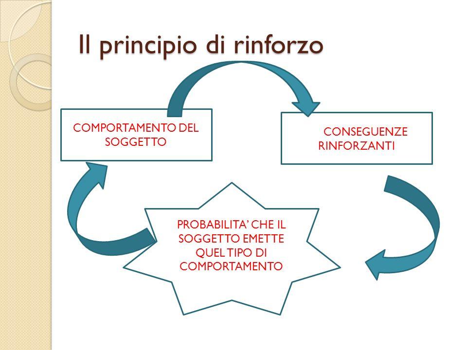 Il principio di rinforzo