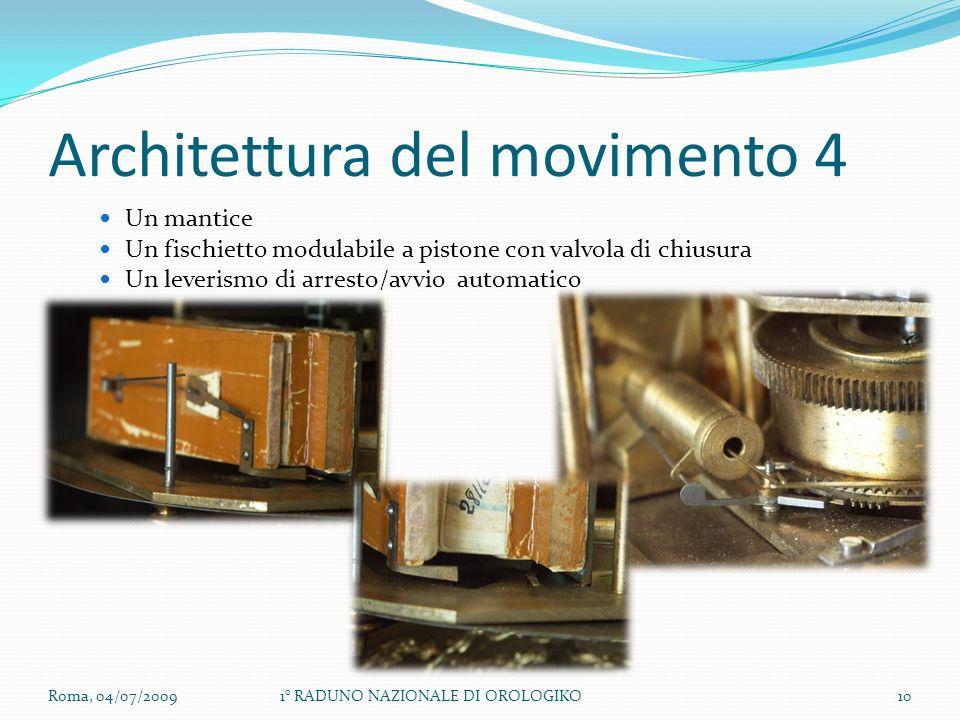 Architettura del movimento 4