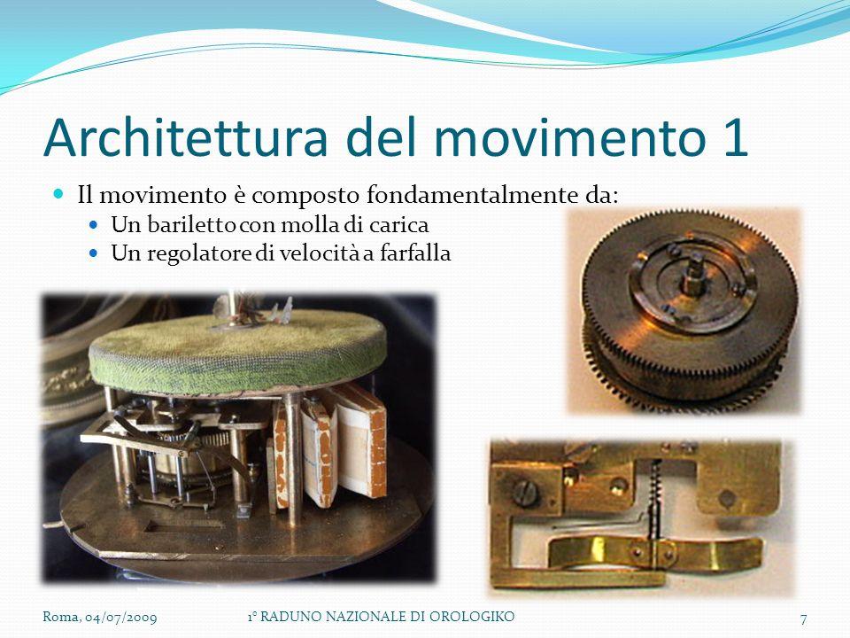 Architettura del movimento 1