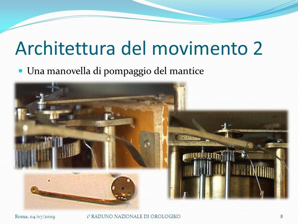 Architettura del movimento 2