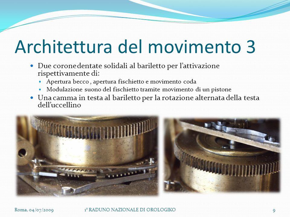 Architettura del movimento 3