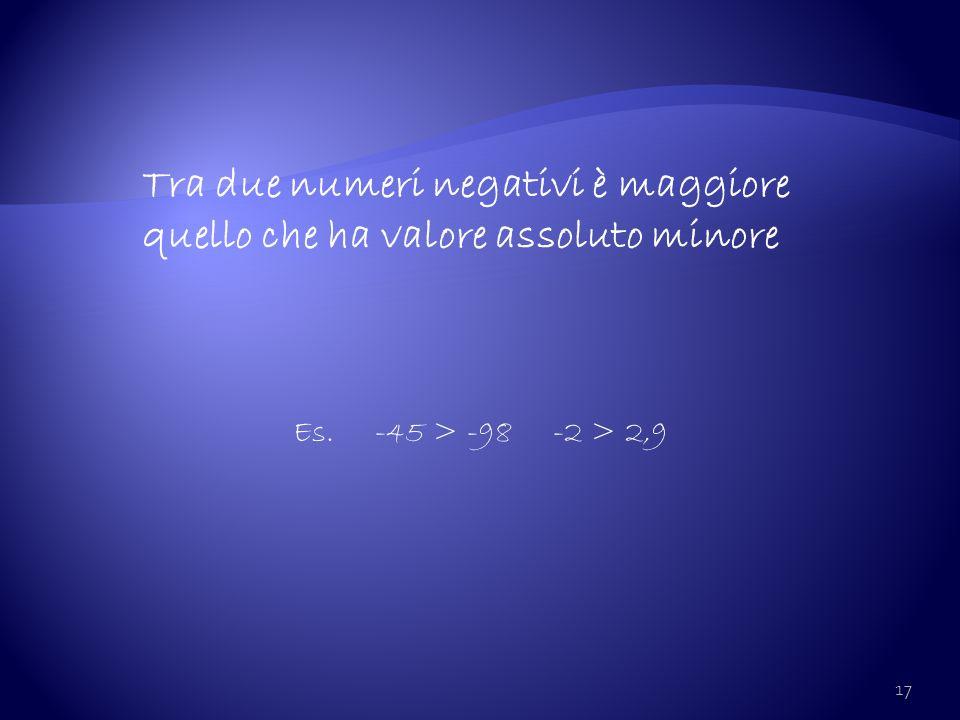 Tra due numeri negativi è maggiore quello che ha valore assoluto minore