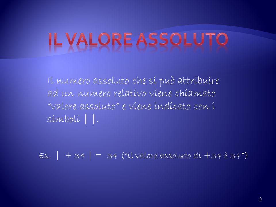 Il valore assoluto