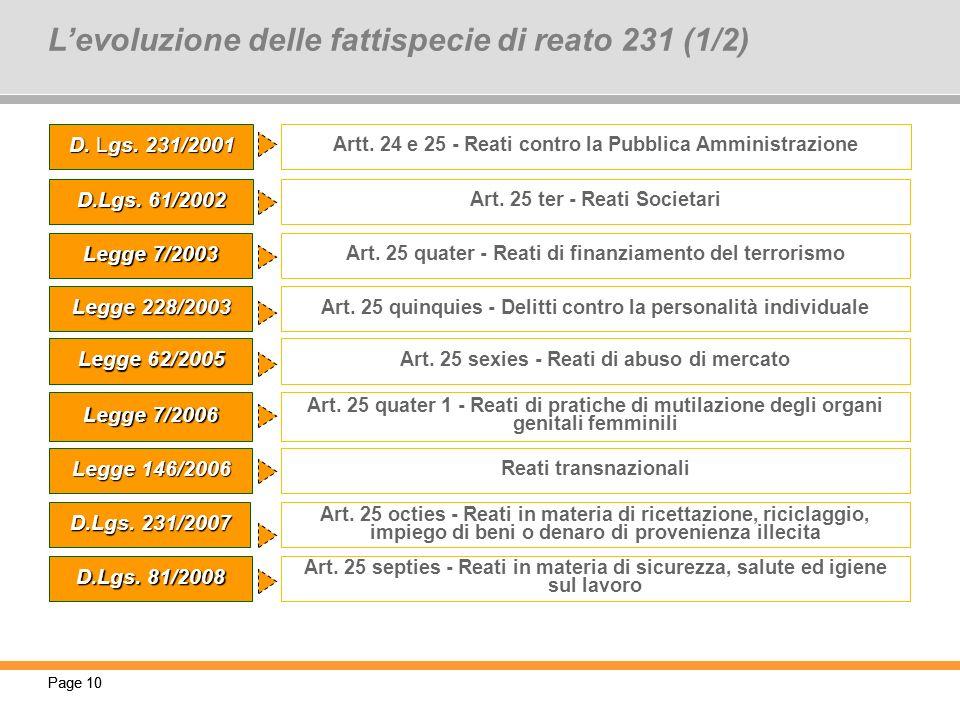 L'evoluzione delle fattispecie di reato 231 (1/2)