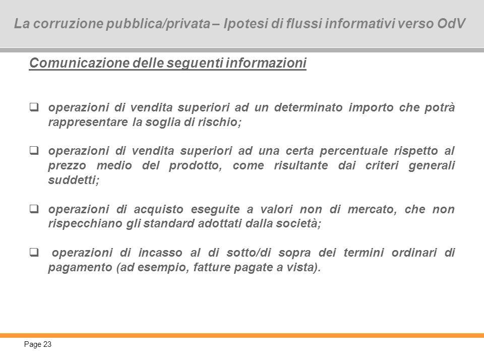 Comunicazione delle seguenti informazioni