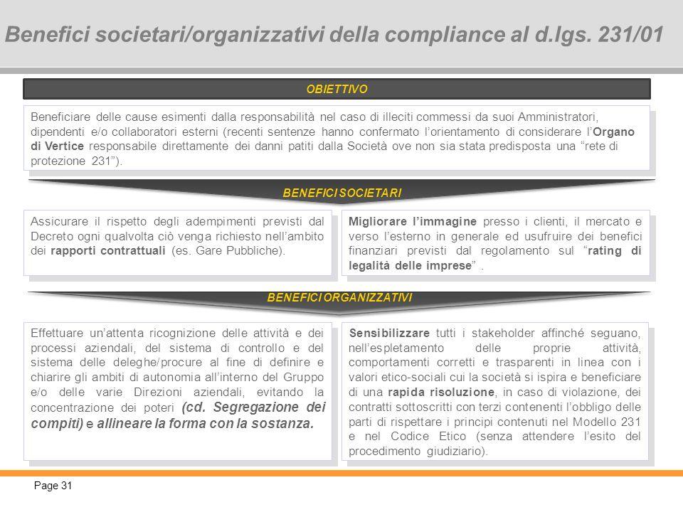 Benefici societari/organizzativi della compliance al d.lgs. 231/01
