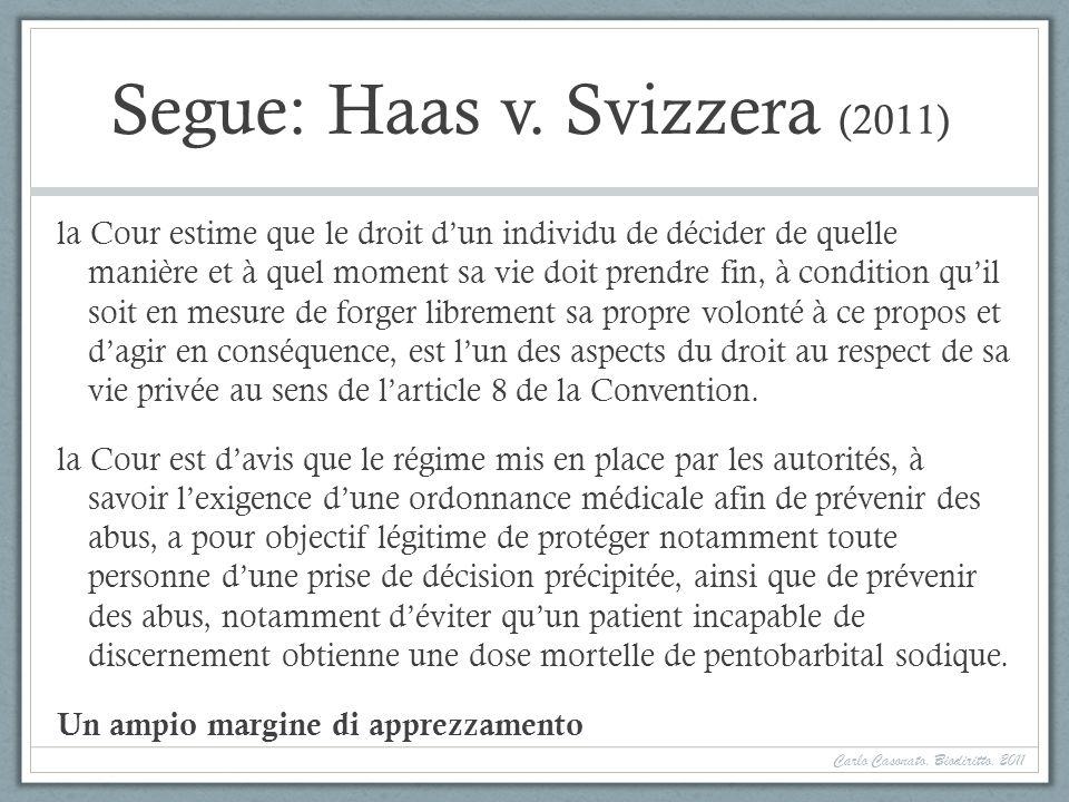 Segue: Haas v. Svizzera (2011)