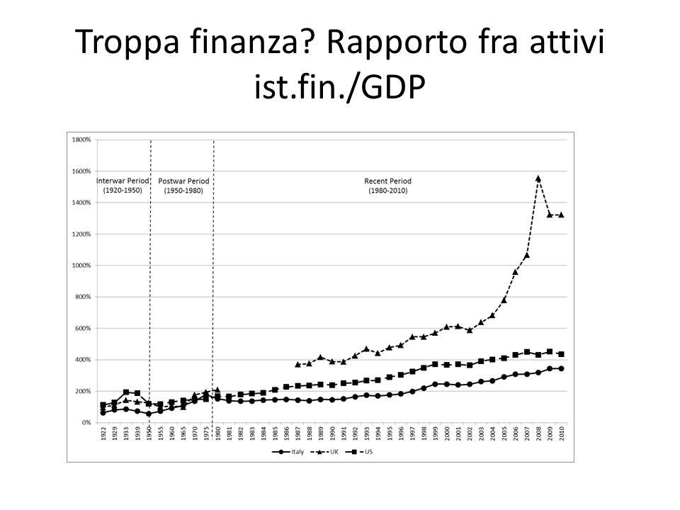 Troppa finanza Rapporto fra attivi ist.fin./GDP
