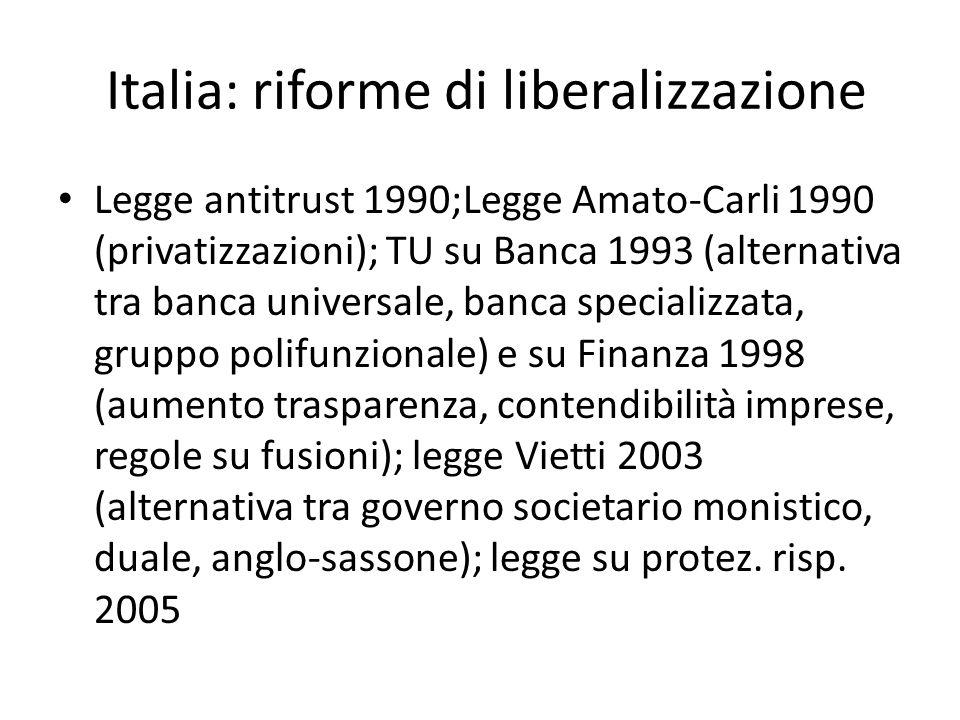 Italia: riforme di liberalizzazione