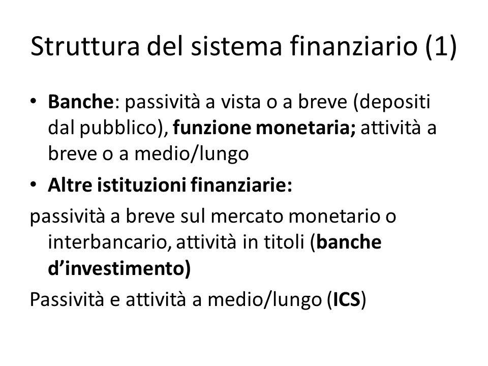 Struttura del sistema finanziario (1)