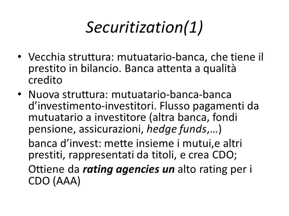 Securitization(1) Vecchia struttura: mutuatario-banca, che tiene il prestito in bilancio. Banca attenta a qualità credito.