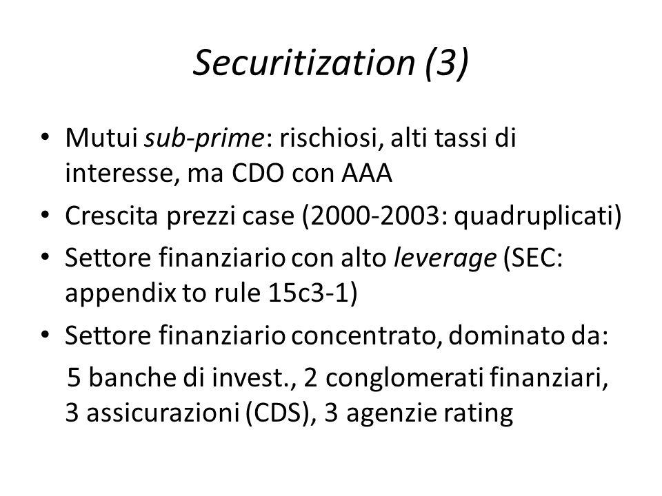 Securitization (3) Mutui sub-prime: rischiosi, alti tassi di interesse, ma CDO con AAA. Crescita prezzi case (2000-2003: quadruplicati)