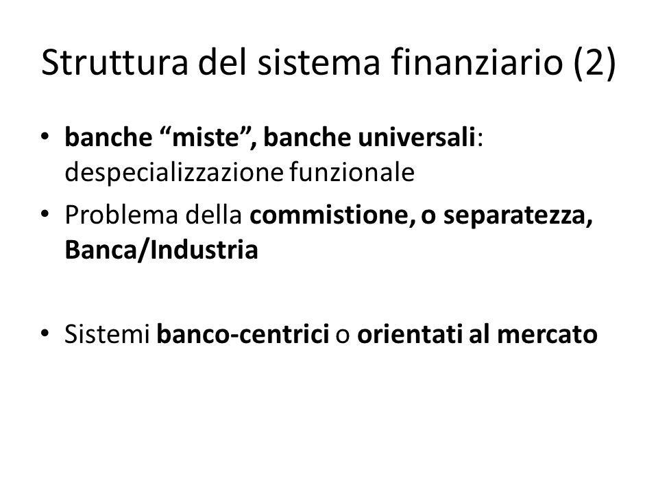 Struttura del sistema finanziario (2)