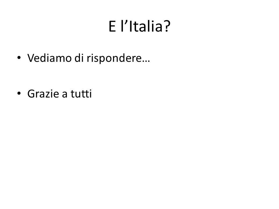E l'Italia Vediamo di rispondere… Grazie a tutti