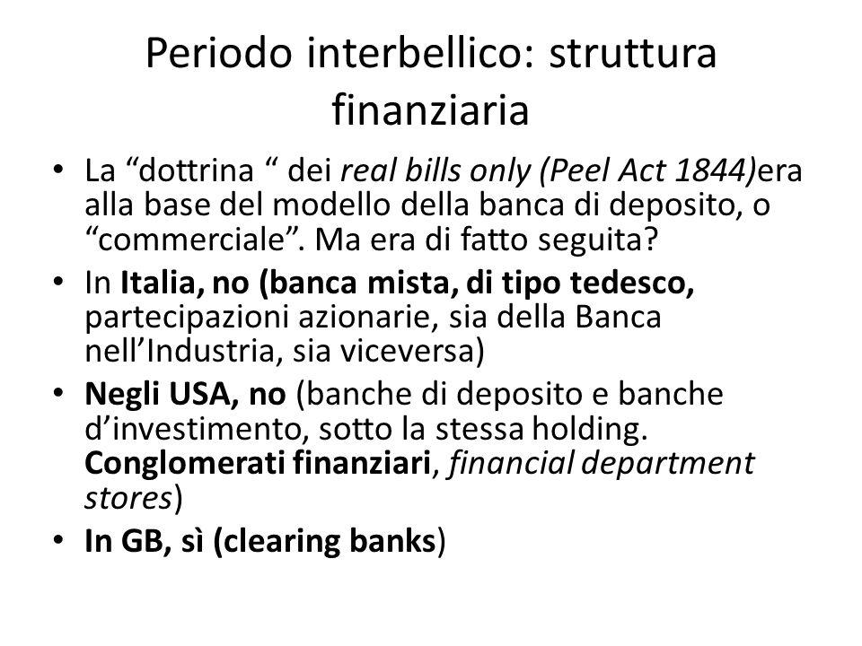 Periodo interbellico: struttura finanziaria