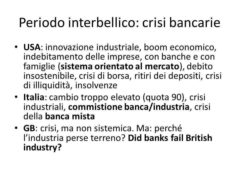 Periodo interbellico: crisi bancarie